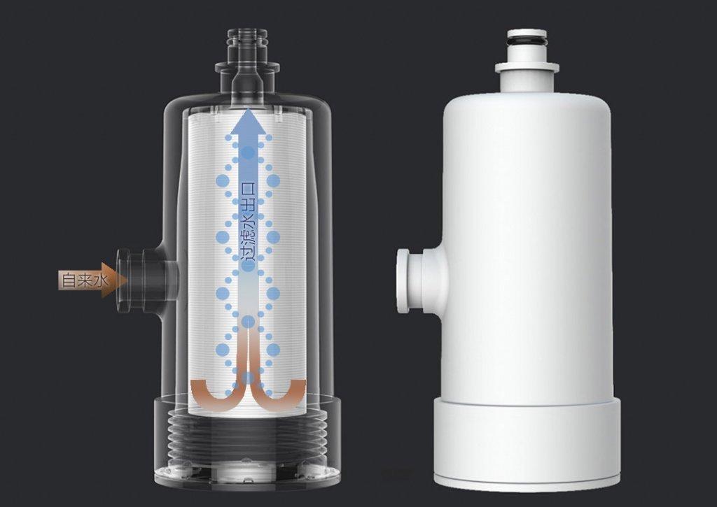 Xiaomi Viomi Filter Kettle - чистая вода, чистый вкус