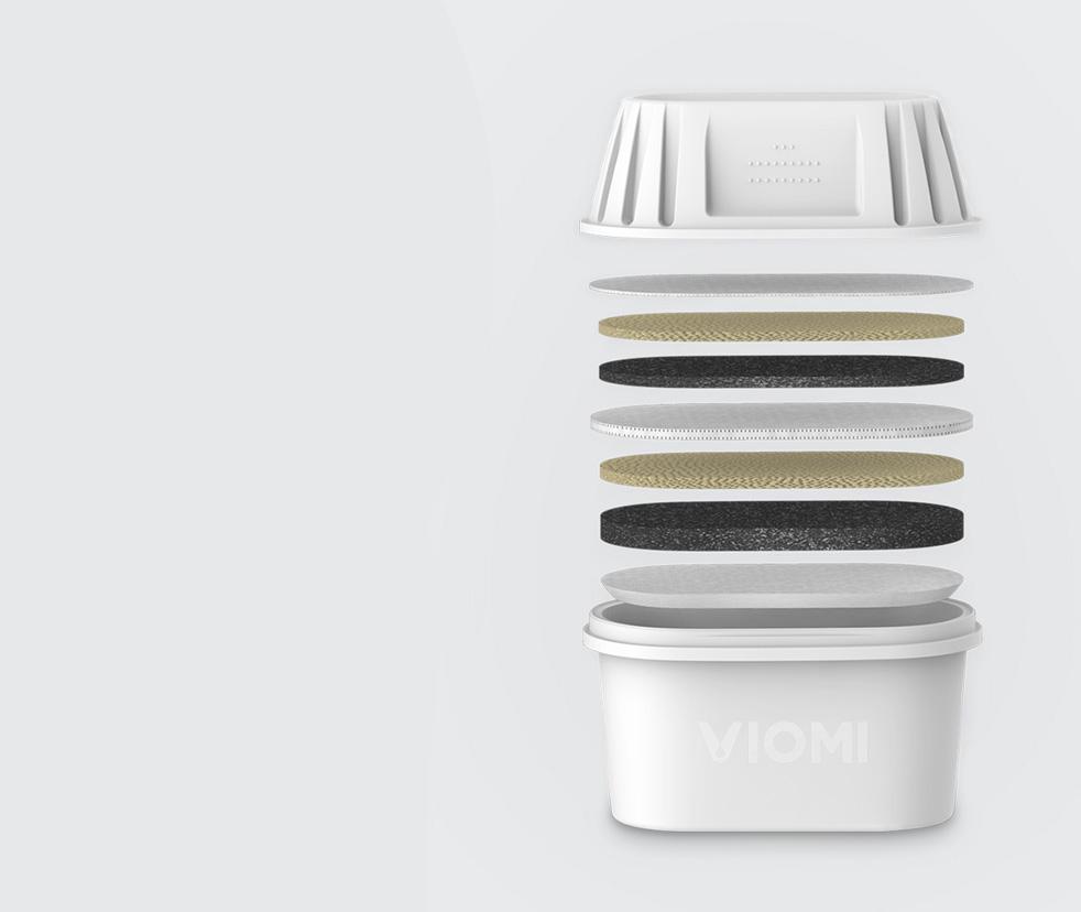 Xiaomi Viomi Filter Kettle - очищает от тяжелых металлов