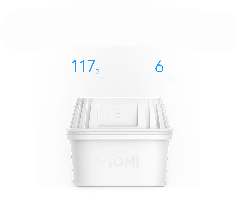 Xiaomi Viomi Filter Kettle срок службы от 4 до 6 недель
